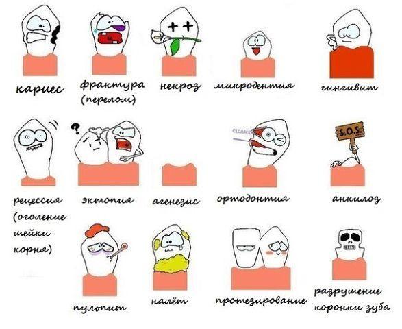 Карикатуры зубов с заболеваниями