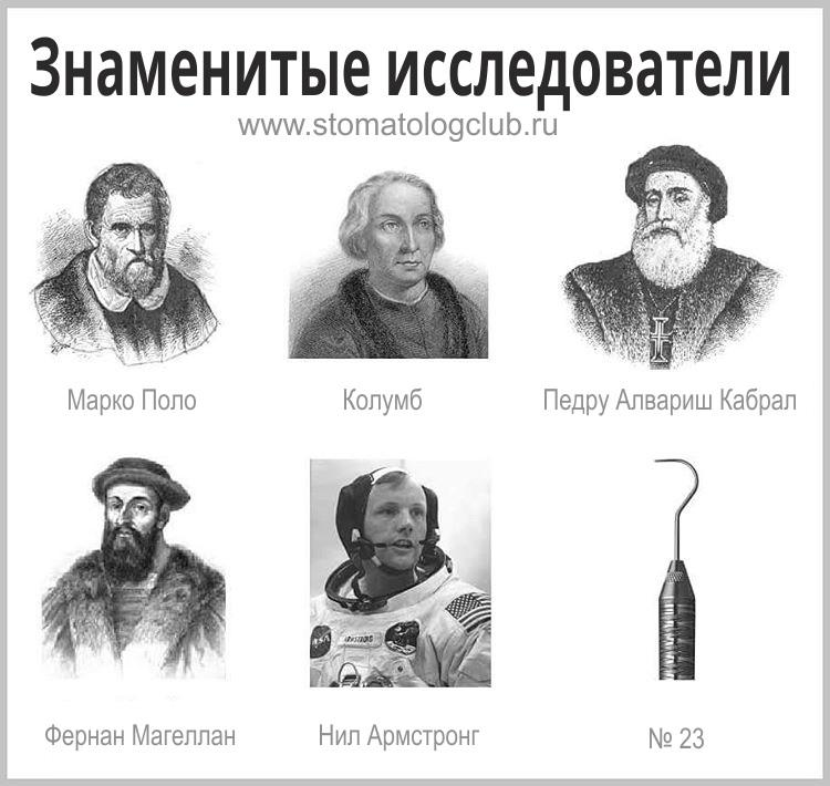 Знаменитые исследователи