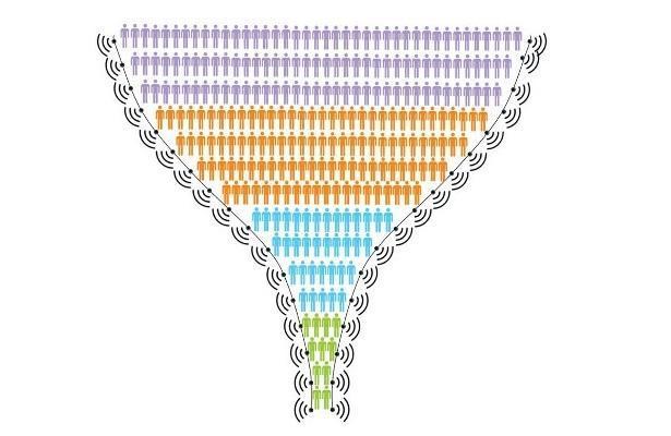 Превращаем воронку в тумбочку: управление потоком пациентов в клинике