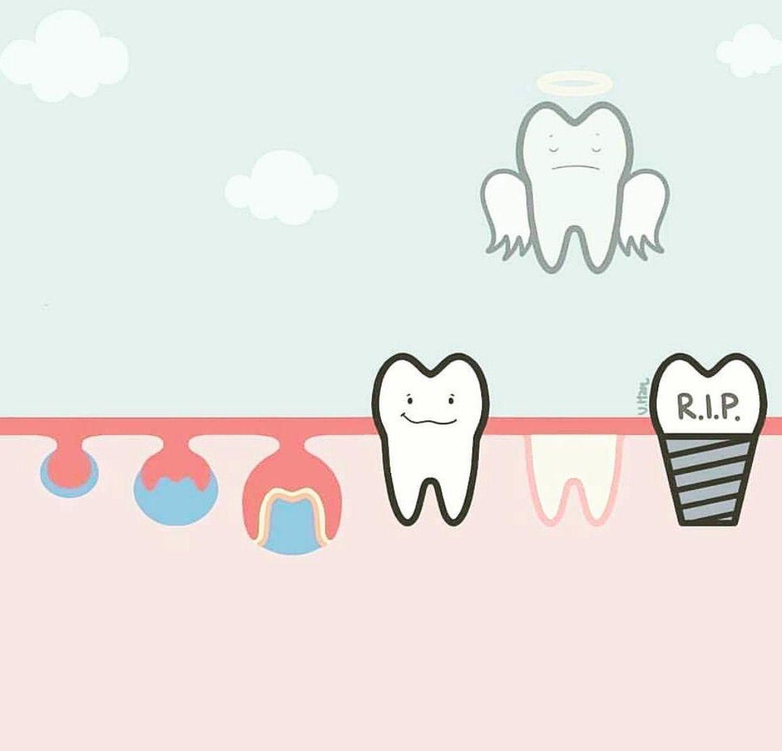 сидя картинки в понедельник стоматологу общий объем реализации