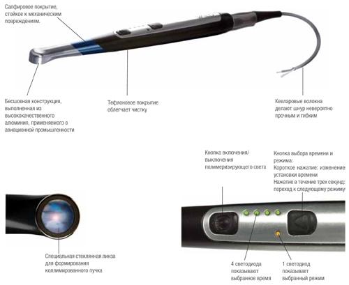 Светодиодный фотополимеризатор VALO