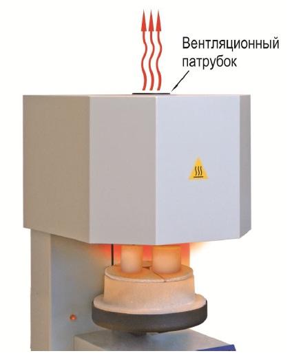 электрическая муфельная печь ЭМП 12.1М